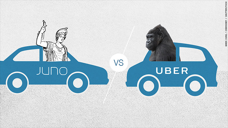 Have your heard about Uber´s biggest competitor? - Innomag no