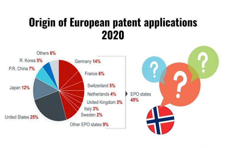 Ingen vekst i antall patenter i Norge